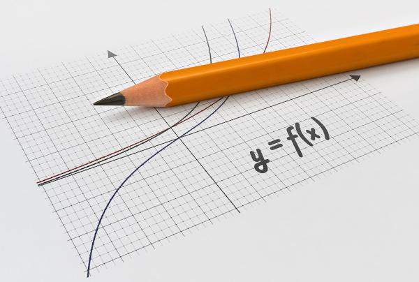 As representações mais comuns das funções ocorrem no plano cartesiano.