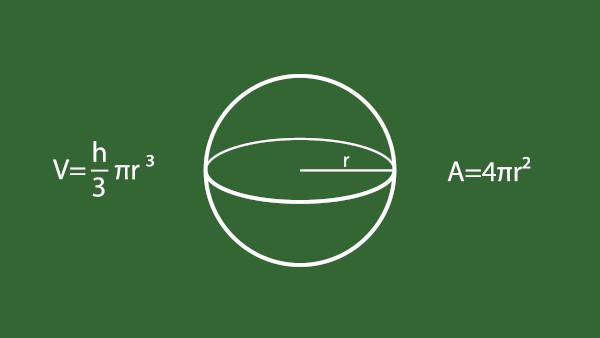 A esfera é um sólido geométrico classificado como corpo redondo.