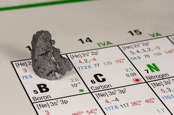 Fragmento de boro em tabela periódica.