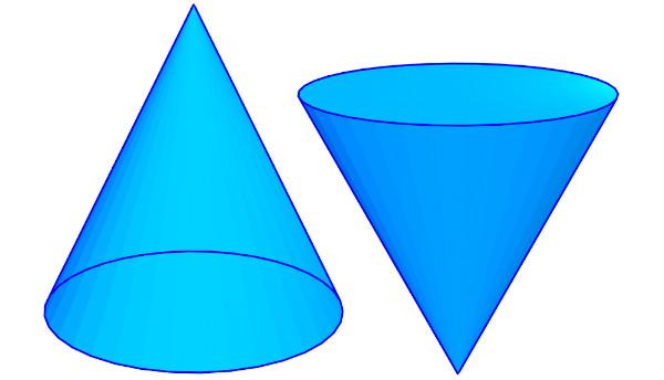 O cone é um sólido geométrico do tipo corpo redondo.
