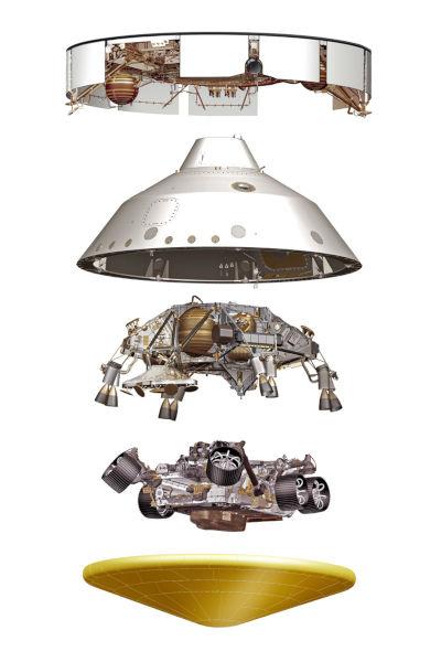 Representação artística dos estágios de cruzeiro, cápsula, estágio de descida, rover e escudo térmico. [2]