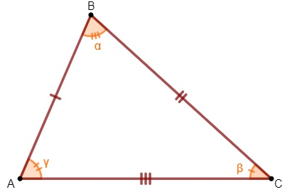 Os ângulos α, ꞵ e γ possuem medidas diferentes.