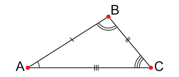 Um triângulo é classificado como escaleno quando possui seus lados diferentes entre si.