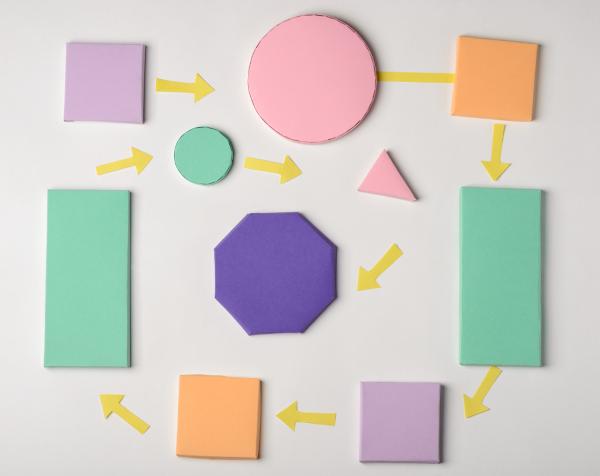 Bloquinhos de papel de diferentes cores dispostos em sequência e com setinhas apontando a direção.