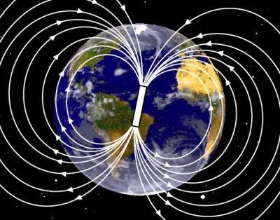 O campo magnético terrestre.