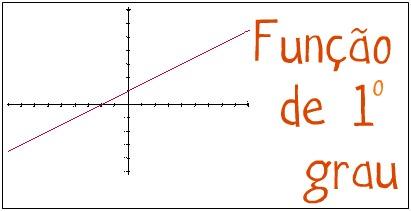 Gráfico de uma função do 1° grau.