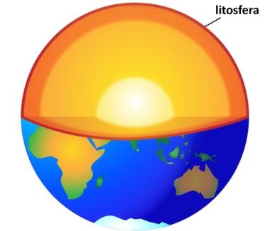 Resultado de imagem para litosfera