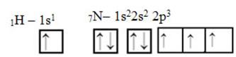 Distribuição de elétrons em orbitais do hidrogênio e nitrogênio
