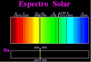 [Imagem: espectro-solar-e-do-sodio(1).jpg]