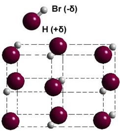 Retículo cristalino do HBr