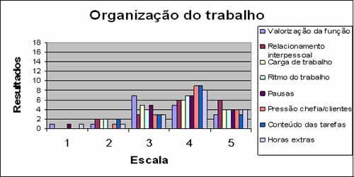 Resultado de imagem para PORCENTAGEM DE DOENÇAS QUE AFASTAM DO TRABALHO