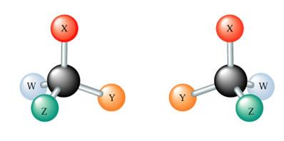 Moléculas de carbonos quirais
