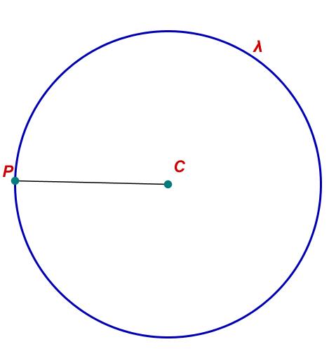 posi es relativas entre um ponto e uma circunfer ncia