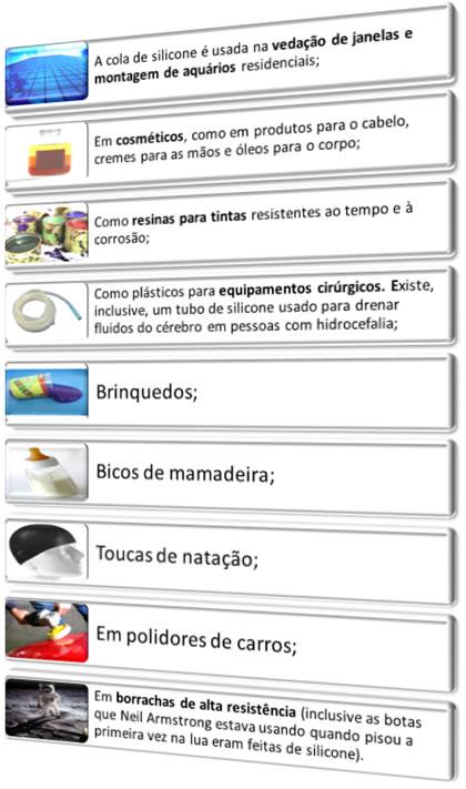 Aplicações e utilizações dos polímeros de silicone.