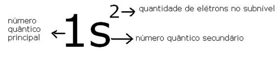 Representação da posição do elétron mais energético do Hélio