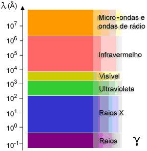 Aversão à Radiação  Aversao-radiacao1