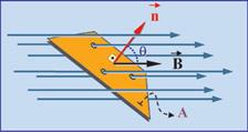 16f2f57d463 Fluxo Magnético e a Lei de Faraday - Brasil Escola