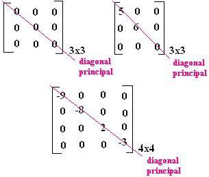 matriz identidade para que uma matriz seja matriz identidade ela