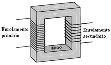 Conhecendo componentes eletronicos - Página 3 Transformador(1)