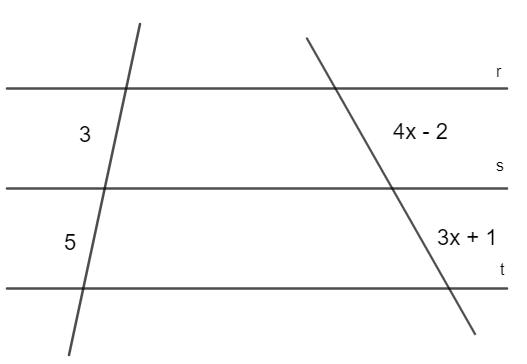 Questão com um feixe de três retas paralelas cortadas por duas diagonais para descobrir o valor de x.