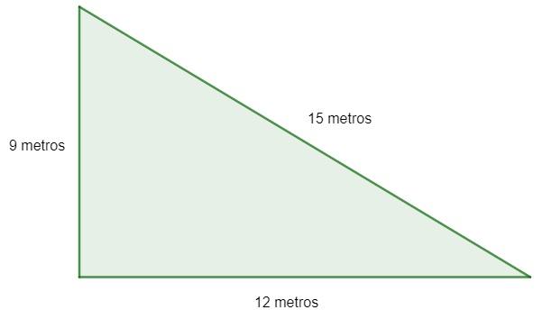 Representação de terreno triangular com lados medindo 9 m, 12 m e 15 m.