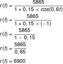 Cálculo para descobrir o menor valor da função.