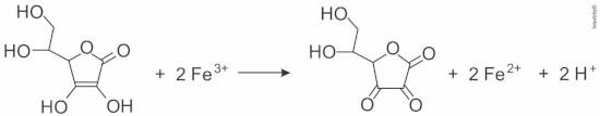 Esquema reacional da atuação do ácido ascórbico na absorção do ferro