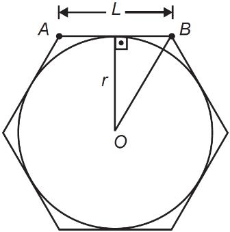 Representação de cama elástica com contorno em formato de um hexágono regular