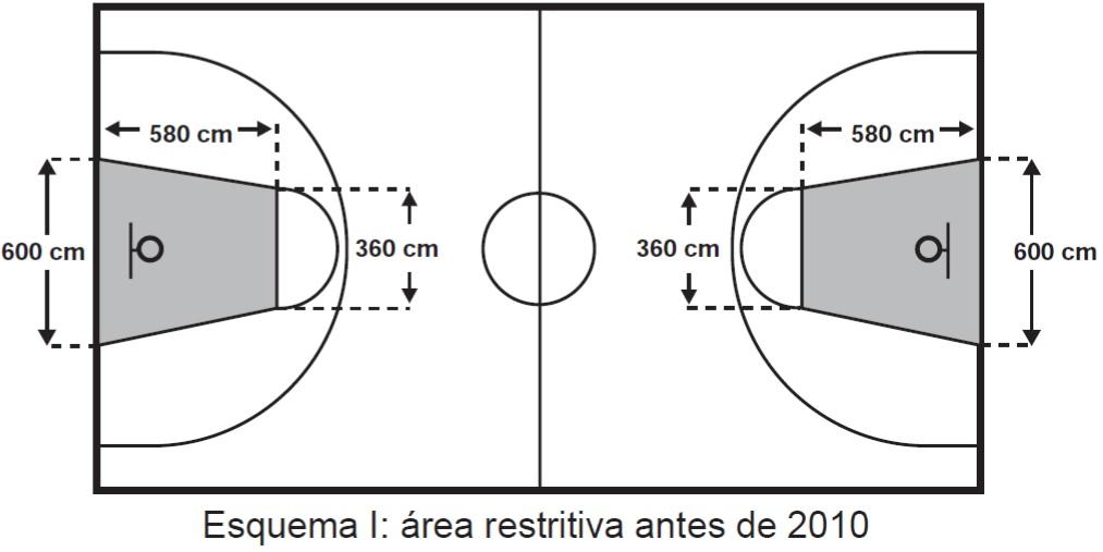 Esquema mostra a configuração de uma quadra de basquete antes de 2010.