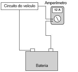 Opção D de ligação de amperímetro à bateria