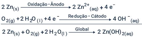 Reações que ocorrem em bateria zinco-ar