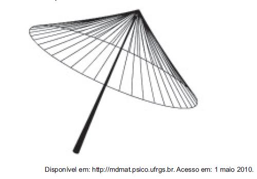 Representação de modelo de sombrinha muito usado em países orientais