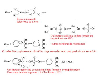 Reação de alquilação do benzeno com cloreto de isoproprila