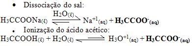 Dissociação do acetato de sódio e ionização do ácido acético