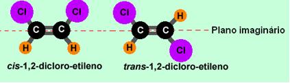 Esteroisômeros cis e trans do 1,2-dicloro-etileno