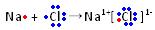Fórmula de Lewis para o cloreto de sódio