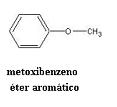 O metoxibenzeno é isômero do orto-metil-fenol e do álcool benzílico