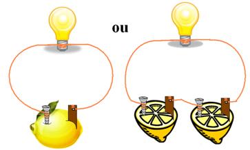Esquema da pilha de limão