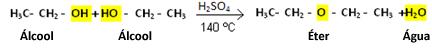 Desidratação intermolecular entre moléculas do propanol