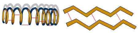 Exemplos de estruturas secundárias das proteínas