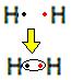 Fórmula de Lewis do gás hidrogênio