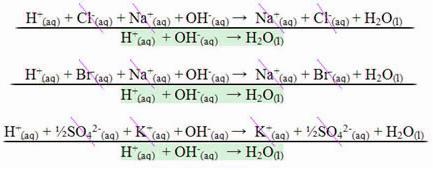 Exemplos de neutralização total