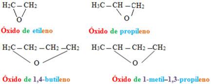 Exemplos de nomenclatura de éteres cíclicos
