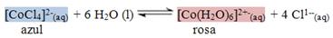 Reação em equilíbrio químico dos íons de cobalto