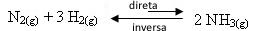 Deslocamento do equilíbrio para a esquerda pela retirada de reagentes