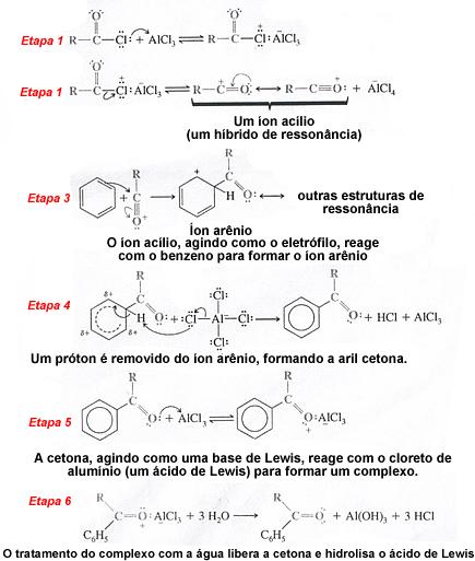 Mecanismo para a reação de acilação de Friedel-Crafts do benzeno