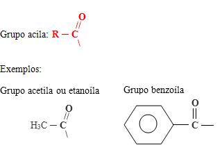 Grupo acila e exemplos de compostos que o contêm