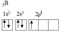 Configuração eletrônica do boro
