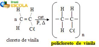 Reação de formação do policloreto de vinila