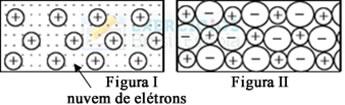 Exercício sobre sólidos cristalinos